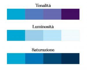 Tonalità- luminosità-saturazione